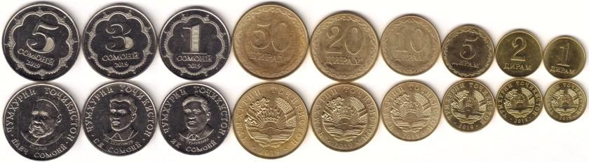 Tajikistan 2019 1, 2, 5, 10, 20, 50 Dirams 1, 3, 5, Somoni 9 coins UNC